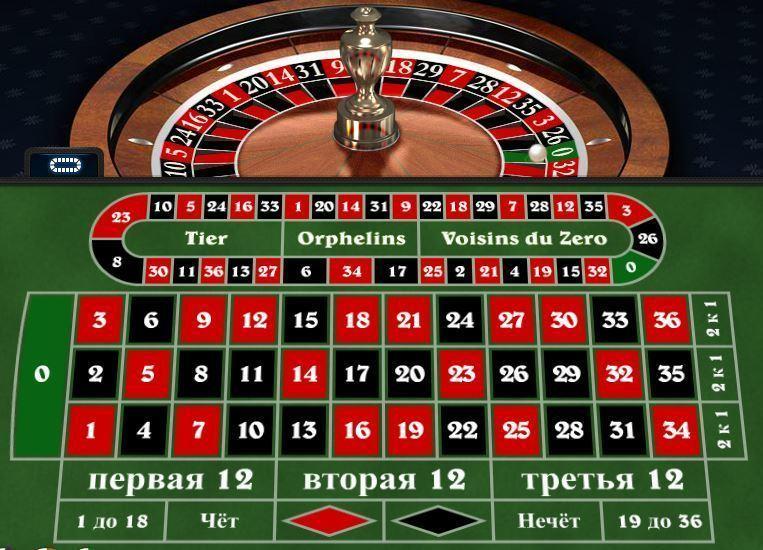правила рулетки в казино